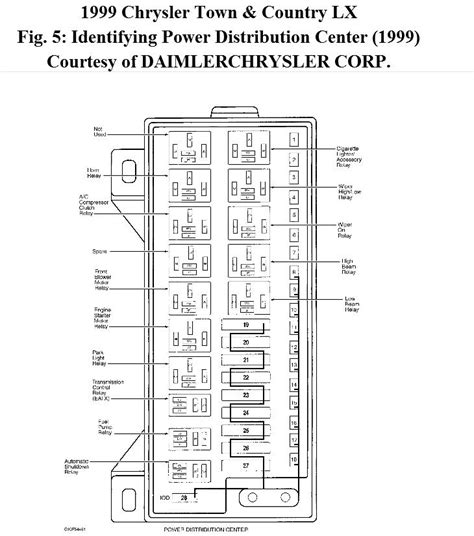 2004 Chrysler Town And Country Fuse Box by 2012 Chrysler Town And Country Fuse Box Diagram Wiring