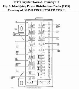 Starter Wiring Diagram 2001 Chrysler Town Country