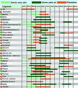 Calendrier Lunaire Jardinage : calendrier lunaire pour le jardinage biologique ann e 2017 ~ Melissatoandfro.com Idées de Décoration