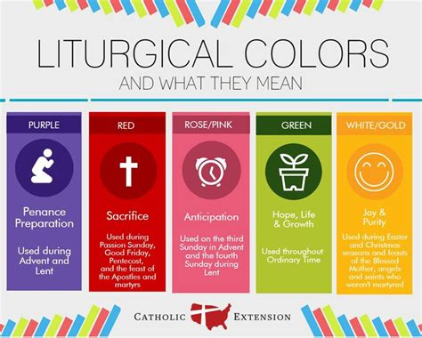 catholic colors an useful infographic by our friends at catholic extension
