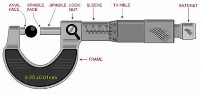 Micrometers Parts Micrometer Thimble Spindle Pengukuran Mega