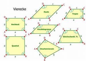 Geometrie, seite der HTL Wien 10: CAD-Projekte