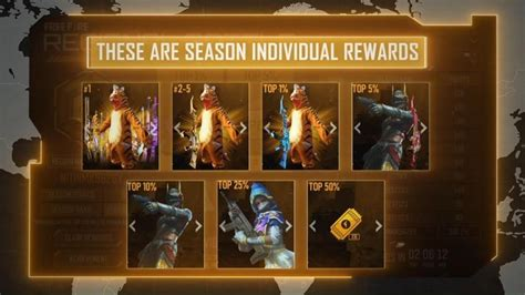 The fixed date is yet to be announced by garena. How to join the Garena Free Fire Regional Battle Event?