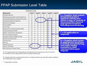 jabil piece parts approval process jppap introduction With ppap documents