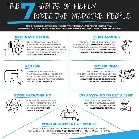 7 Habits Of Highly Effective Mediocre People - James Altucher