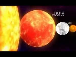 Wielkość wszechświata ! - największe znane ciała ...
