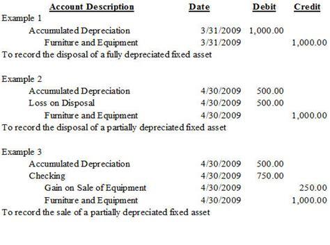 depreciation of fixed asset depreciation journal entries examples