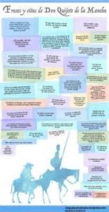 Resumen Cap 1 Don Quijote by Don Quijote Infograf 237 A Resumen Y Frases Lenguaje Y