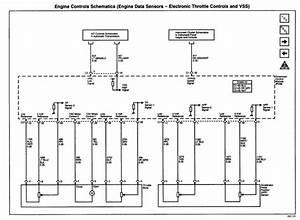 2003 Gmc Envoy Xl Wiring Diagram