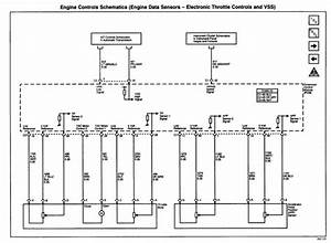 2002 Gmc Yukon Denali Headlight Wiring Diagram