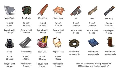 rust scrap recycle cost yield components recycling wiki wikia most comments