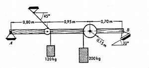 Auflagerreaktion Berechnen : berechnung auflagerreaktion mechanik maschinenbau statik ~ Themetempest.com Abrechnung