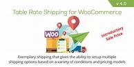 Table Rate Shipping for WooCommerce v4.0 – Kingstheme