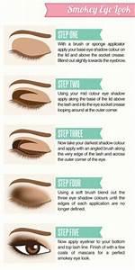 Smokey Eye How to Guide for Beginners, Eyeshadow Hacks ...