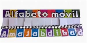 Fundamentos del Alfabeto móvil Educación Primaria