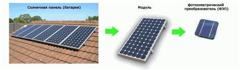 Солнце и предубеждение почему солнечная энергетика не приживается в россии? . бизнес .