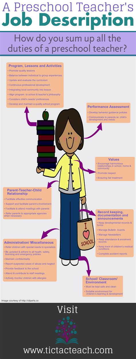 preschool teacher responsibilities what is a preschool s description 765