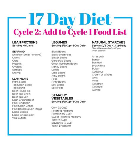 17 Day Diet Cycle 2 Accelerated Food List Add These Foods