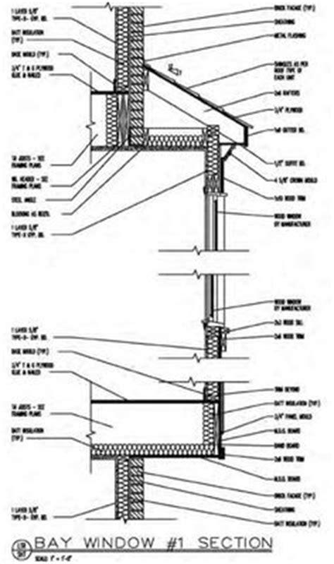 Types of Bay Windows | bay window index carpentry
