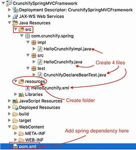 Spring Mvc  How To Declare A Bean In Spring Application