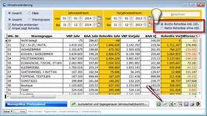 Tagesumsatz Berechnen : tagesumsatzbericht je hauptwarengruppe maxpro handbuch ~ Themetempest.com Abrechnung