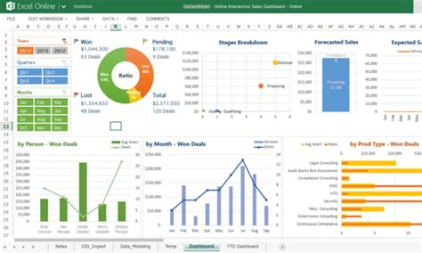 donde colocar los widgets limo template how to use excel and google sheets to organize your