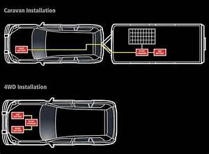 Projecta Idc25 Solar    Dc Charger  U2013 Home Of 12 Volt