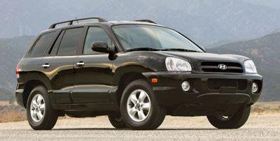 2006 Hyundai Santa Fe Reviews by 2006 Hyundai Santa Fe Review