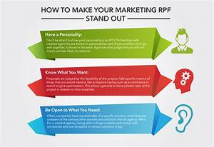 Make Your Marketing Proposal Stand Out With the RFP Toolkit