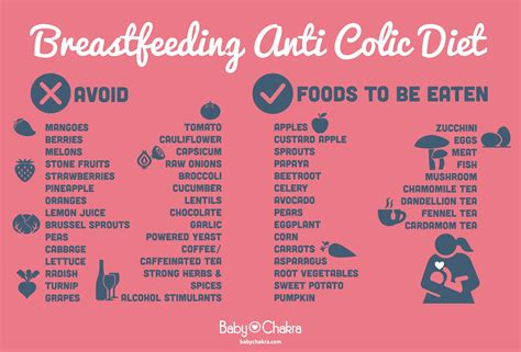 Breastfeeding Anti Colic Diet Parenting Knowledge Board