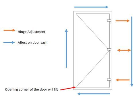 adjust upvc door flag hinges