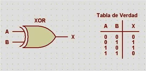 Diseño De Una Compuerta Logica Xor En Vhdl Para Fpga Basys