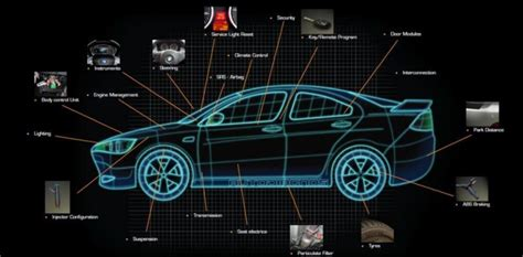 Diagnostic In Car by Mk T B Centre Expands Its Services To Customers Mk T B