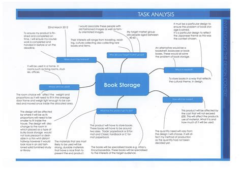 context analysis template 01b analysis of design context and task redruth product design
