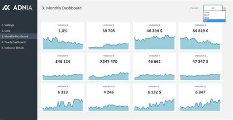 dashboard excel template adnia solutions