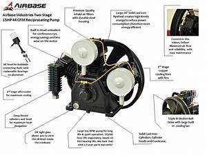 5 Hp 2 Cylinder 32 Cfm Reciprocating Air Compressor Pump