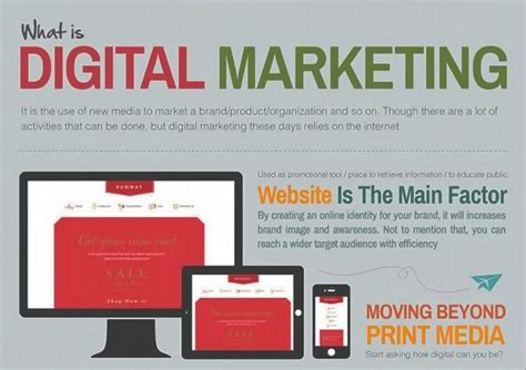 what s marketing what is digital marketing infographics