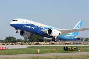 Pros and Cons for Investing in Boeing Co (BA) Stock ...