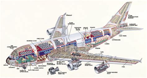 plan siege a380 air technology airbus 380