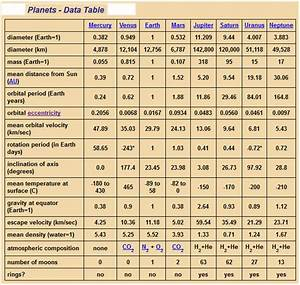Nine Planets in Hindu Astronomy   Tamil and Vedas