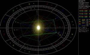 The Heliocentric Star of Bethlehem - Astrology readings ...