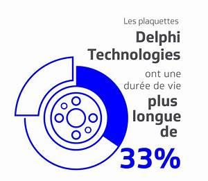 Plaquette De Frein Delphi : les plaquettes delphi s 39 illustrent face la concurrence am today ~ Gottalentnigeria.com Avis de Voitures