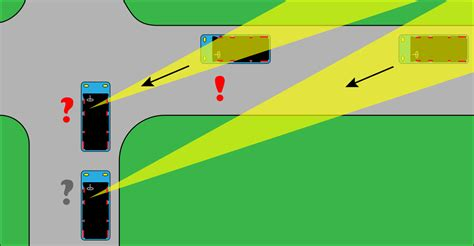 Vehicle Blind Spot