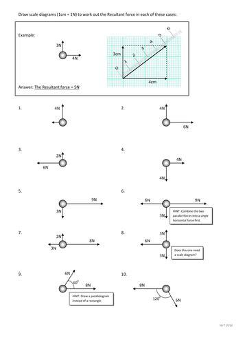 Vectors Practice Questions Using Scale Diagrams