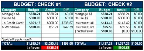ultimate collection   budget worksheets