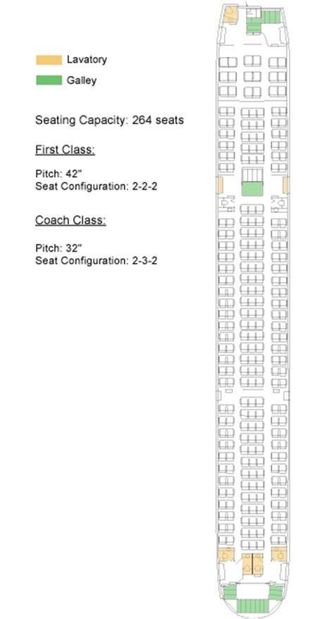 hawaiian airlines boeing 767 seating map aircraft chart ...