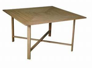 Table Jardin Acacia : catgorie table de jardin du guide et comparateur d 39 achat ~ Teatrodelosmanantiales.com Idées de Décoration
