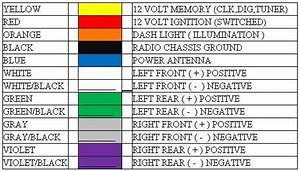 Ram Radio Wiring Diagram Color Code