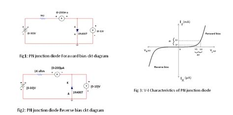 Computer Networks Junction Diode