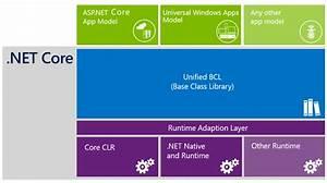 Net Core U5168 U9762 U626b U76f2 U8d34 -  U767d U7ec6 U80de